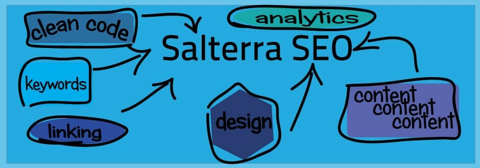Affordable SEO Services by Salterra