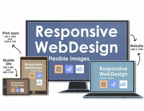 Website For Your Business in 2020